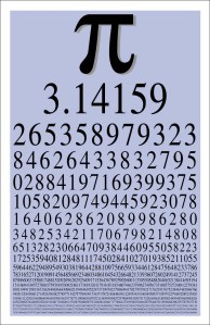 Pi to multi decimal places